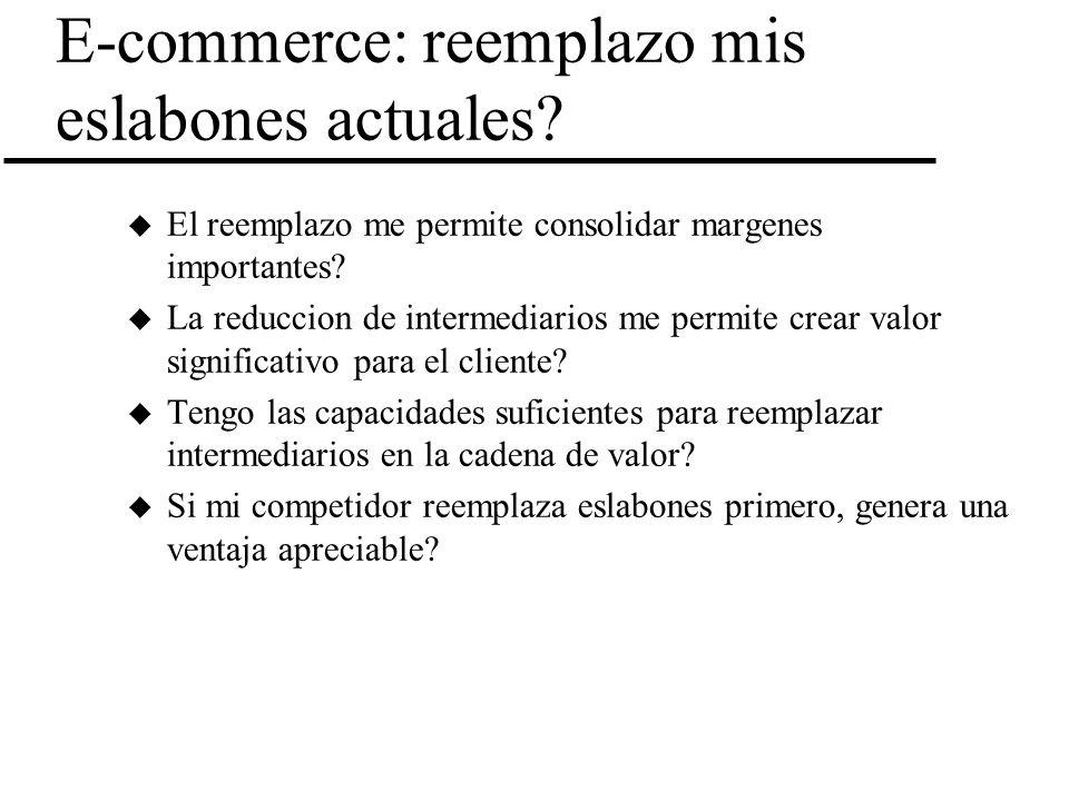 E-commerce: reemplazo mis eslabones actuales