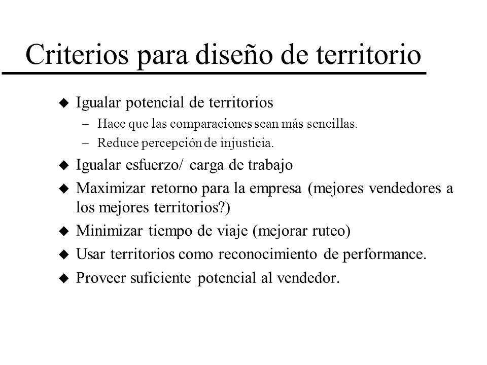 Criterios para diseño de territorio