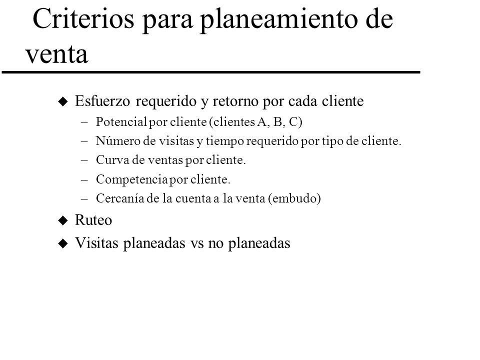 Criterios para planeamiento de venta