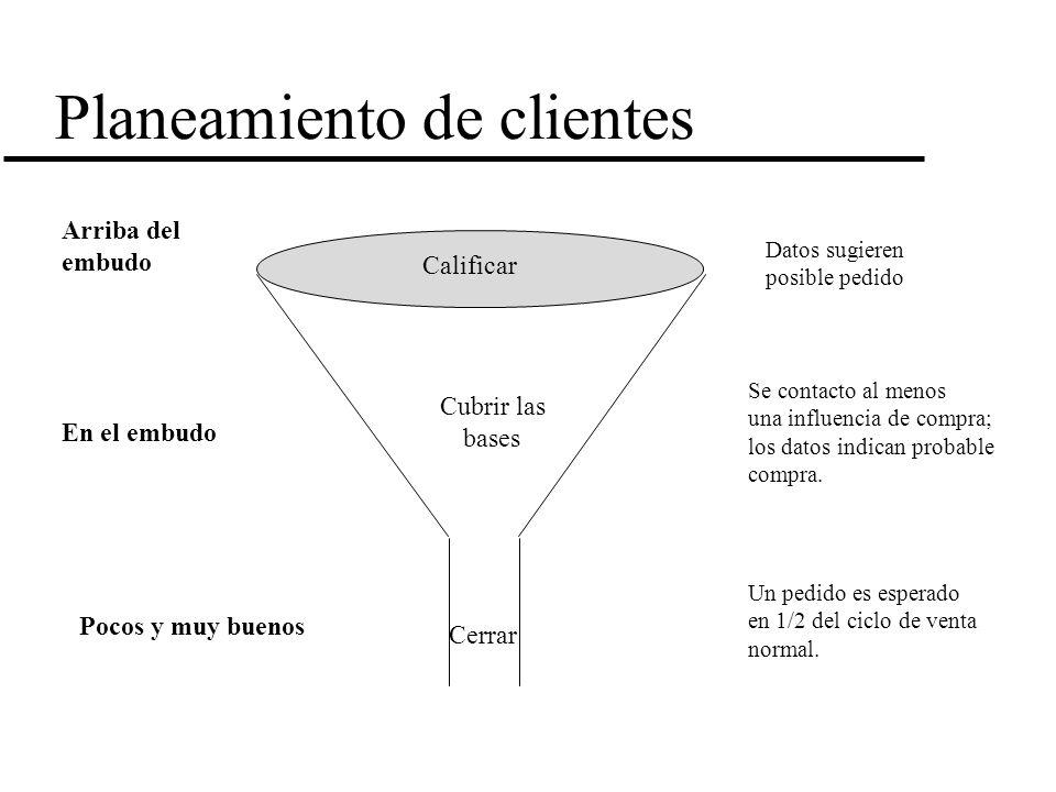 Planeamiento de clientes