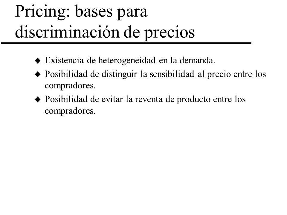 Pricing: bases para discriminación de precios