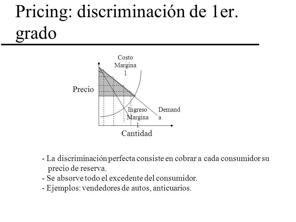 Pricing: discriminación de 1er. grado