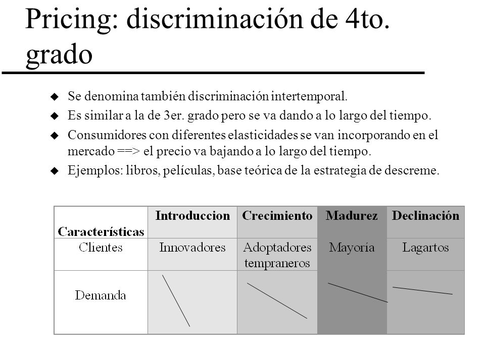 Pricing: discriminación de 4to. grado