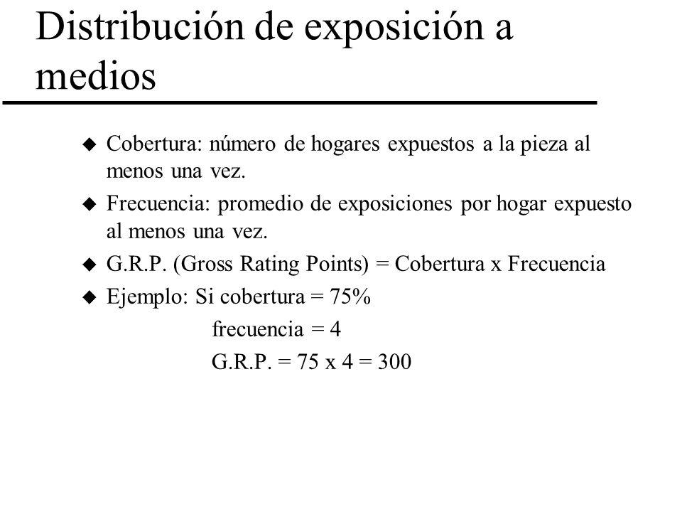 Comunicaciones: calculando la Distribución de exposición a medios