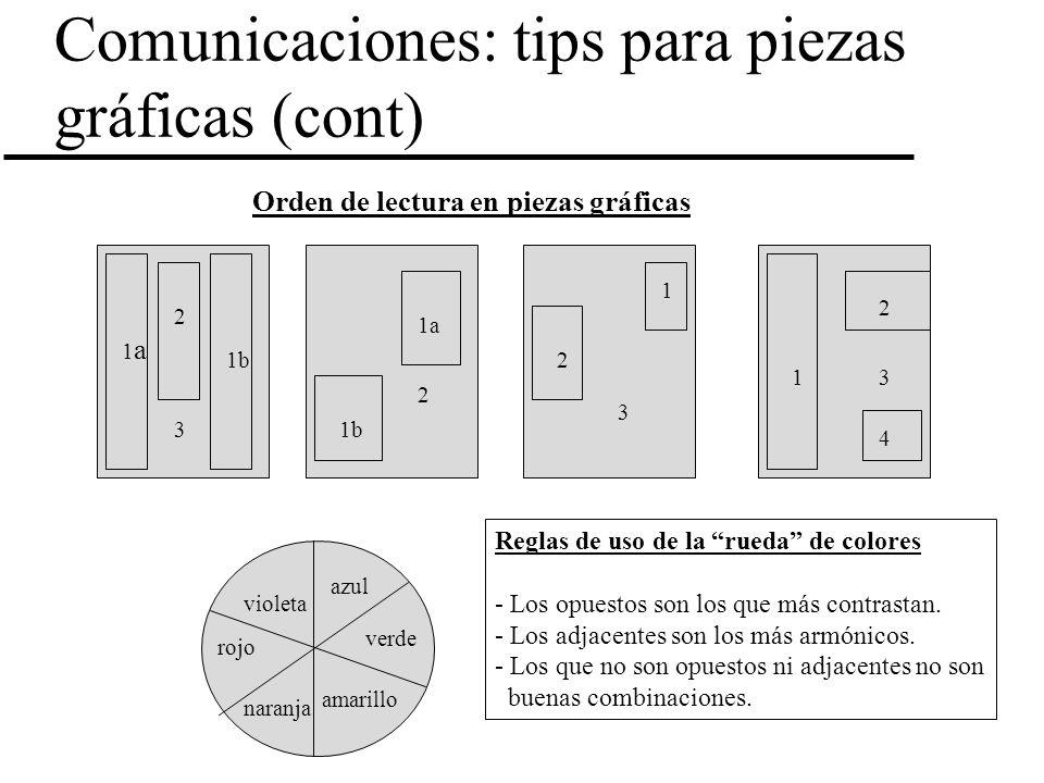 Comunicaciones: tips para piezas gráficas (cont)