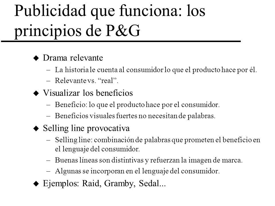 Publicidad que funciona: los principios de P&G