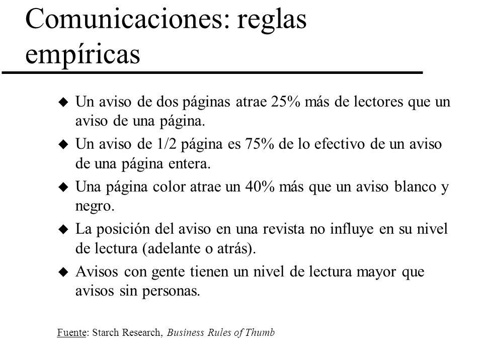 Comunicaciones: reglas empíricas