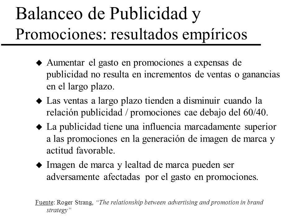 Balanceo de Publicidad y Promociones: resultados empíricos