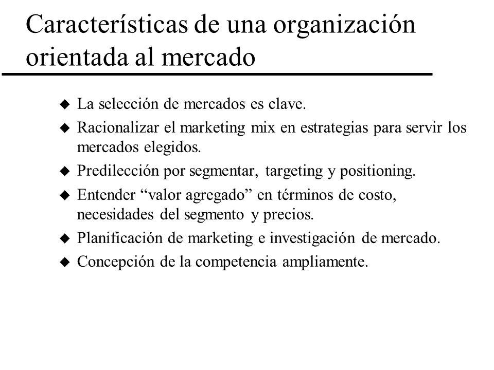 Características de una organización orientada al mercado