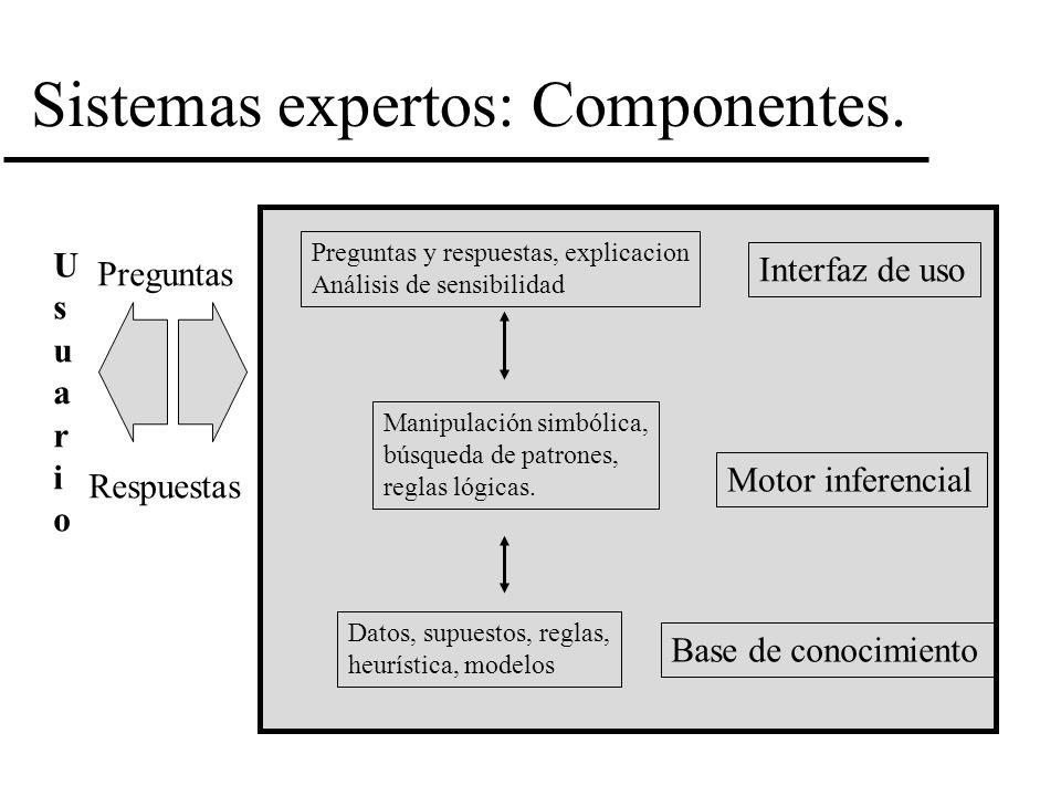 Sistemas expertos: Componentes.