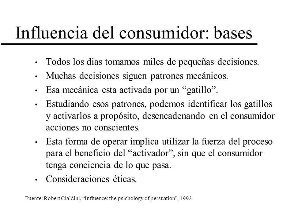 Influencia del consumidor: bases