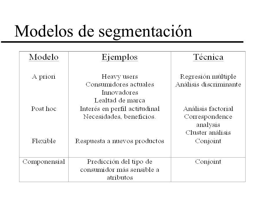 Modelos de segmentación