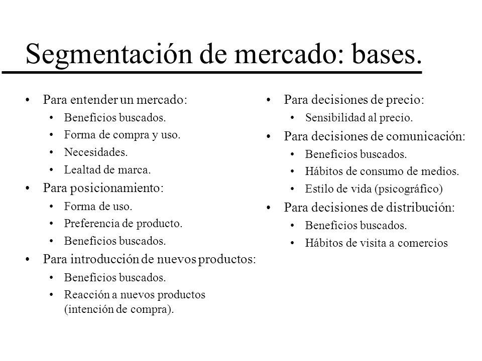 Segmentación de mercado: bases.