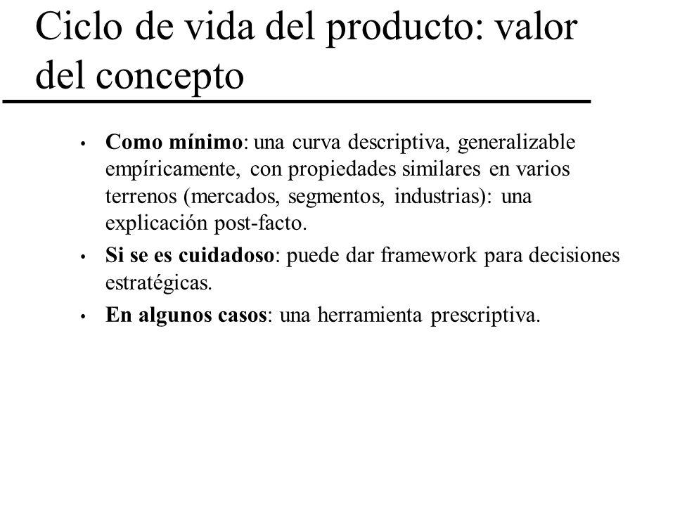 Ciclo de vida del producto: valor del concepto