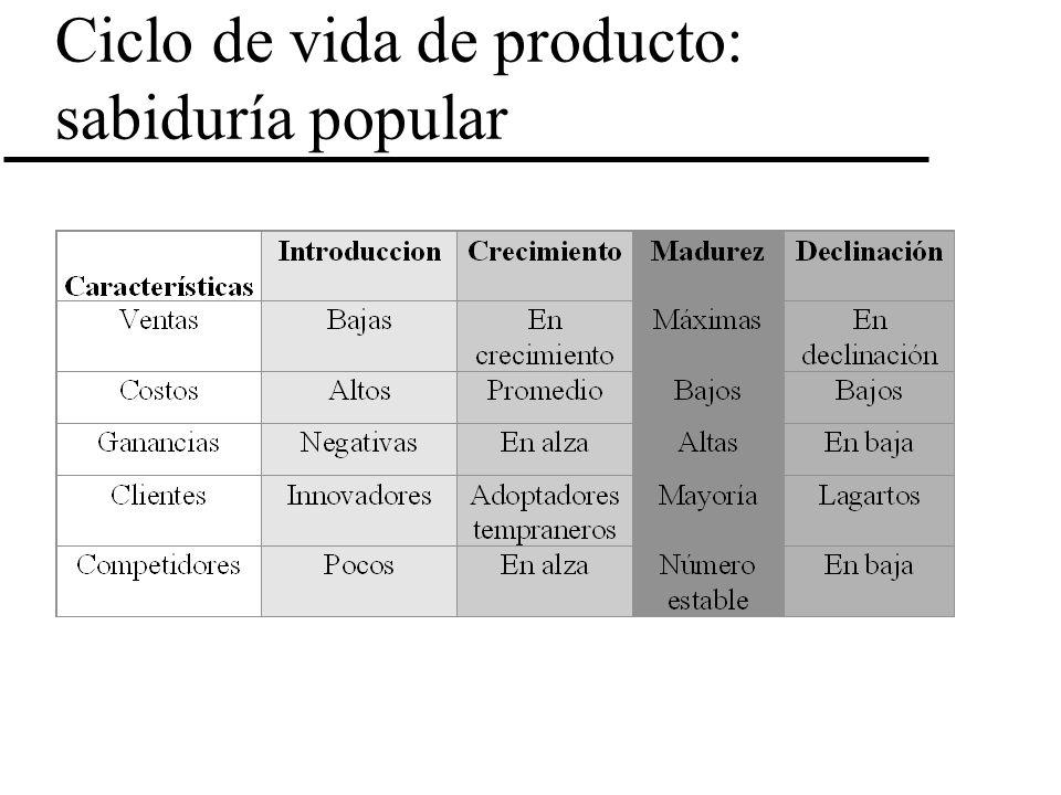 Ciclo de vida de producto: sabiduría popular