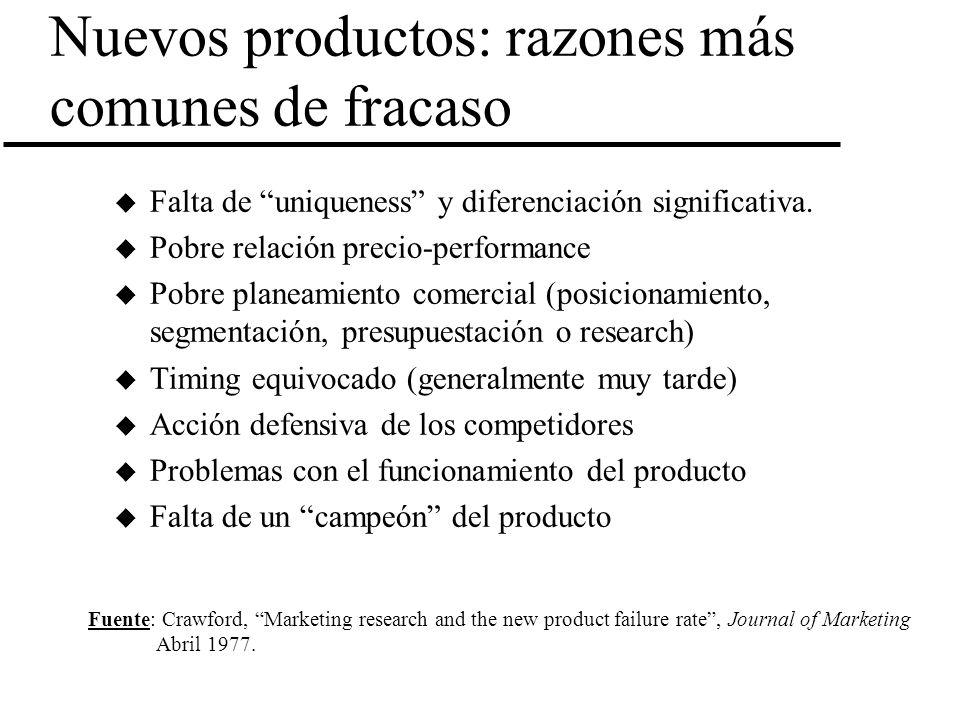 Nuevos productos: razones más comunes de fracaso