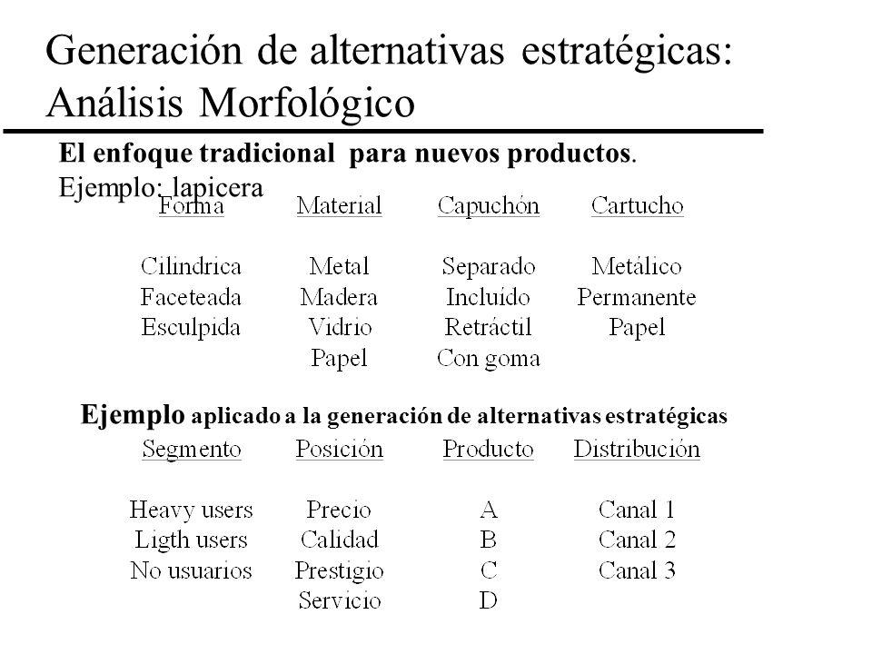 Generación de alternativas estratégicas: Análisis Morfológico