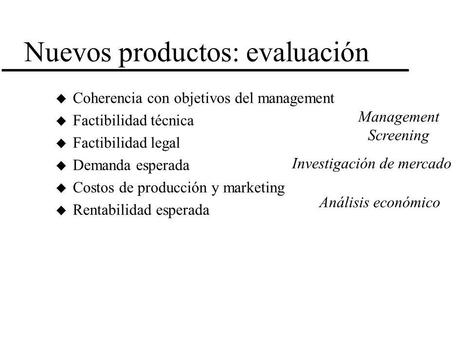 Nuevos productos: evaluación