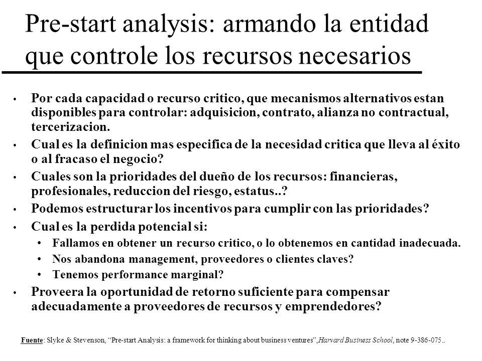 Pre-start analysis: armando la entidad que controle los recursos necesarios