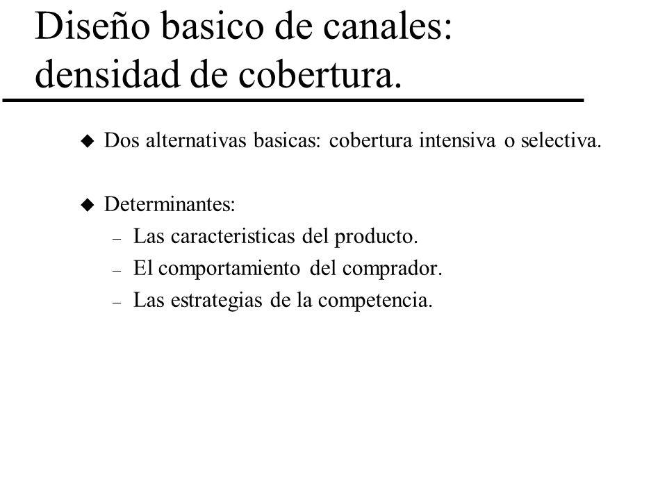 Diseño basico de canales: densidad de cobertura.