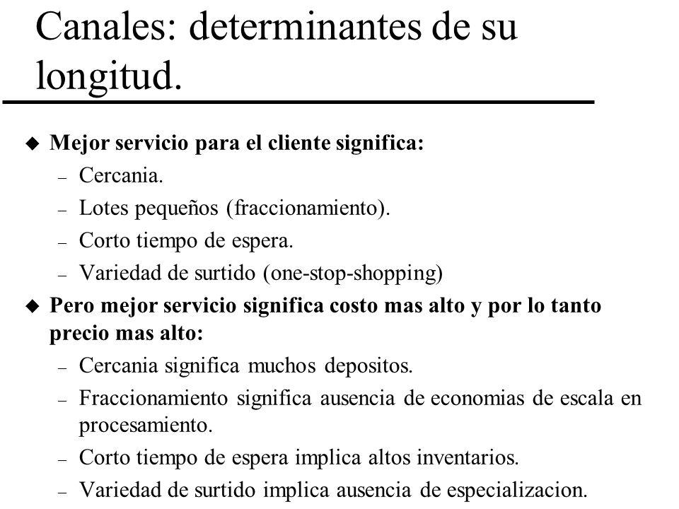 Canales: determinantes de su longitud.