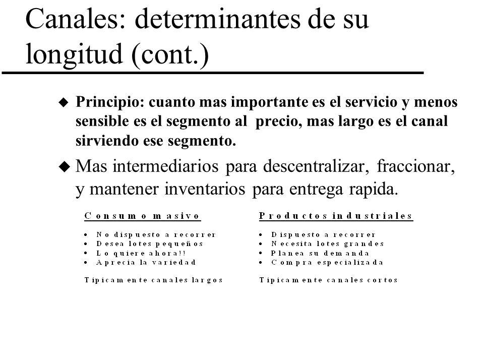 Canales: determinantes de su longitud (cont.)