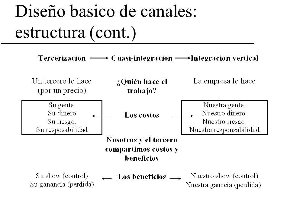 Diseño basico de canales: estructura (cont.)