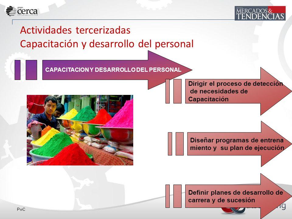 Actividades tercerizadas Capacitación y desarrollo del personal