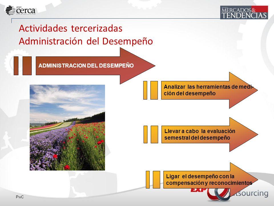 Actividades tercerizadas Administración del Desempeño