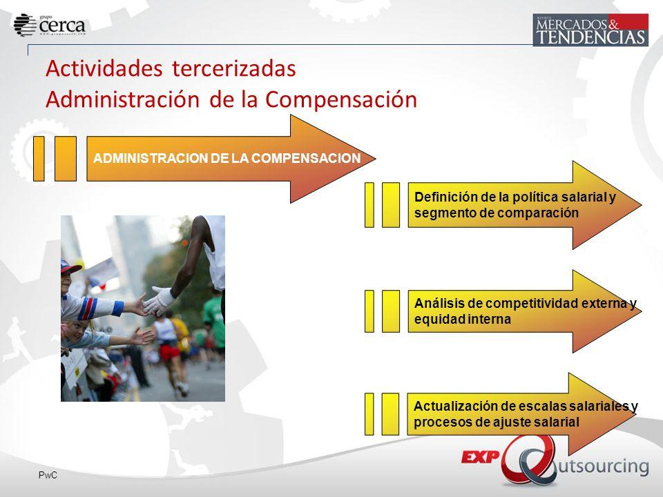 Actividades tercerizadas Administración de la Compensación