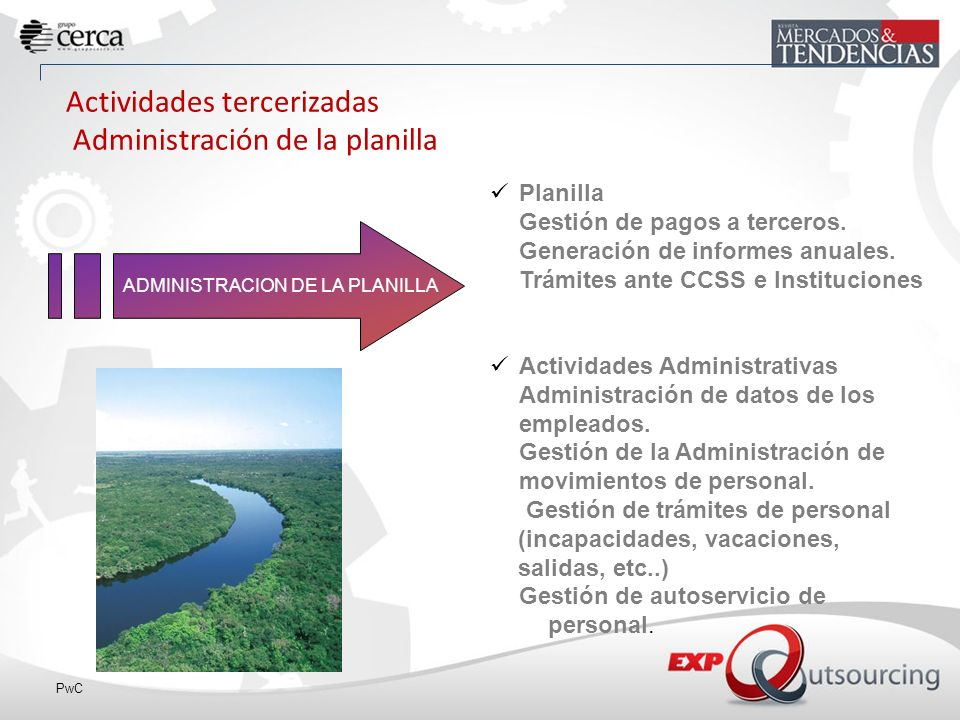 Actividades tercerizadas Administración de la planilla