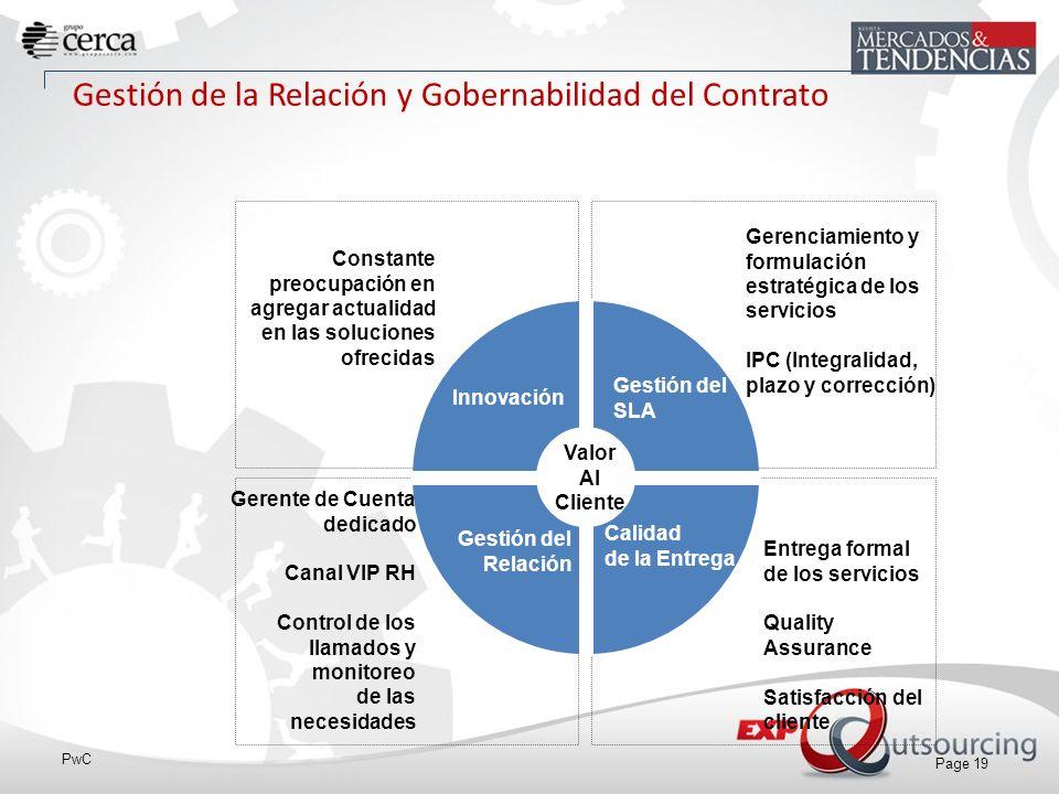 Gestión de la Relación y Gobernabilidad del Contrato
