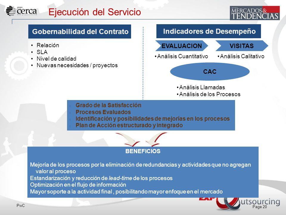 Gobernabilidad del Contrato Indicadores de Desempeño