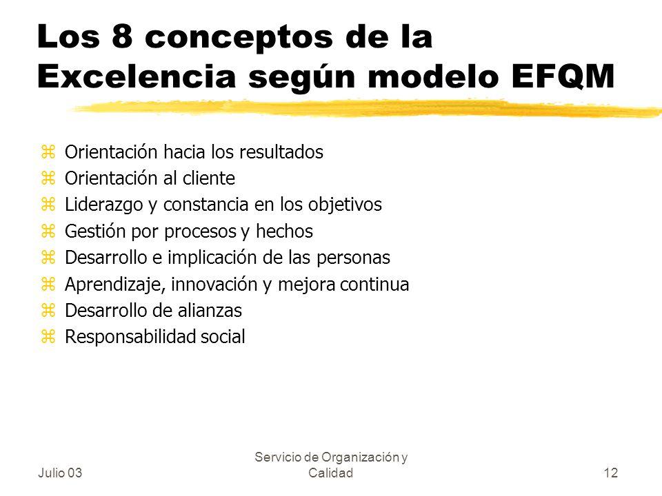 Los 8 conceptos de la Excelencia según modelo EFQM