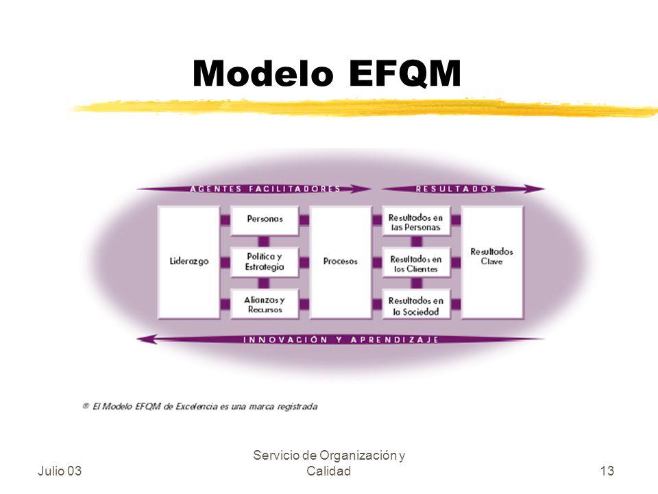 Servicio de Organización y Calidad