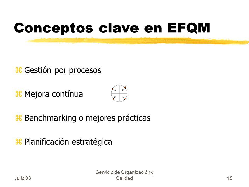 Conceptos clave en EFQM