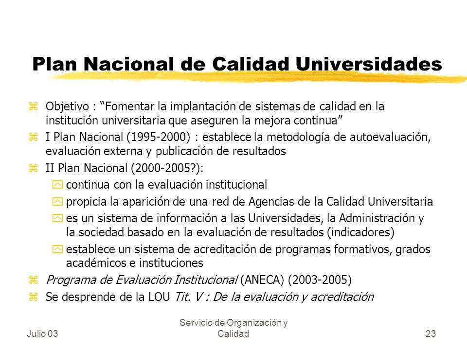 Plan Nacional de Calidad Universidades