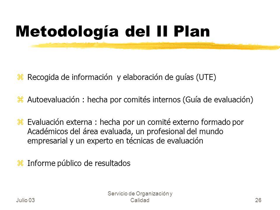 Metodología del II Plan