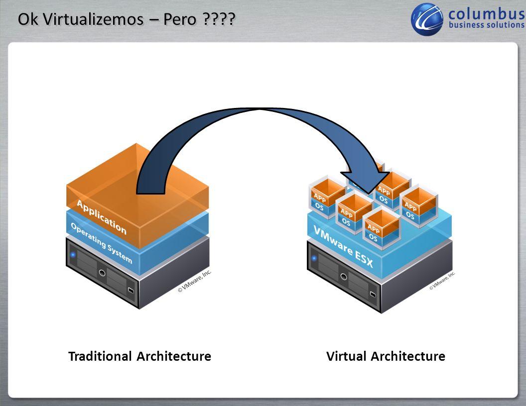 Ok Virtualizemos – Pero