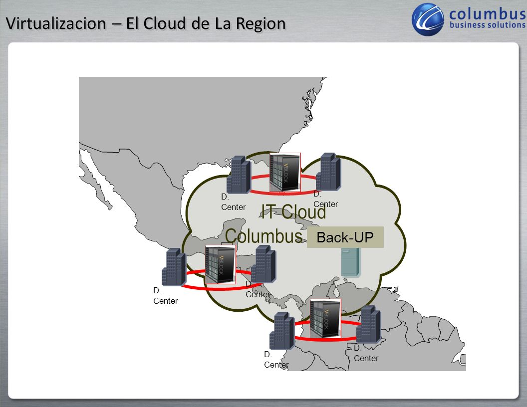 Virtualizacion – El Cloud de La Region