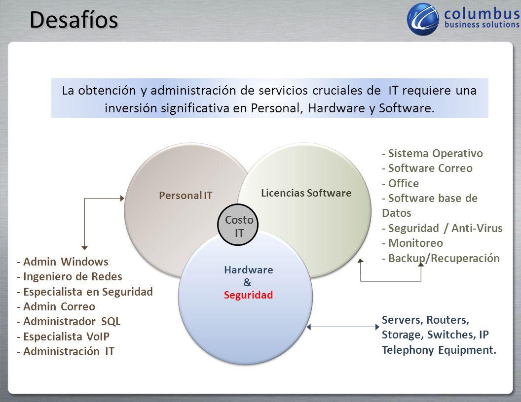 Desafíos La obtención y administración de servicios cruciales de IT requiere una inversión significativa en Personal, Hardware y Software.