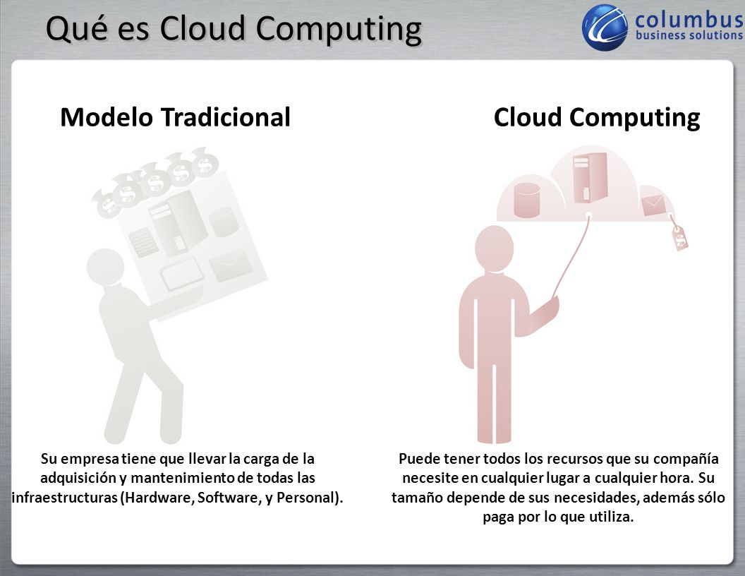 Qué es Cloud Computing Modelo Tradicional Cloud Computing