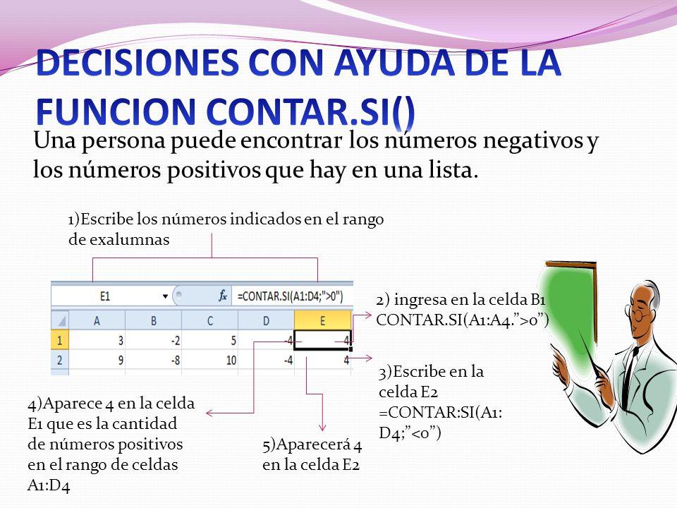 DECISIONES CON AYUDA DE LA FUNCION CONTAR.SI()