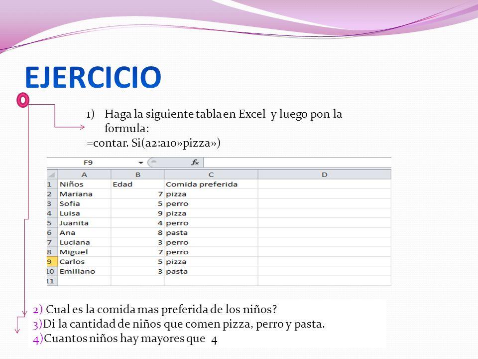 EJERCICIO Haga la siguiente tabla en Excel y luego pon la formula: