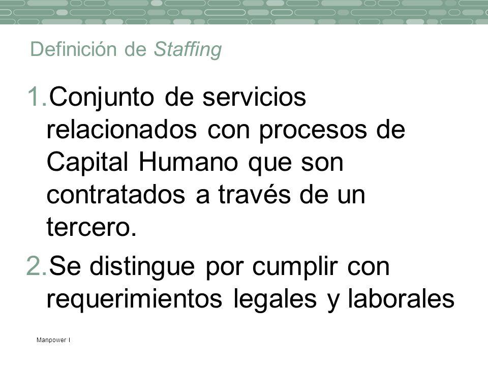 Definición de Staffing