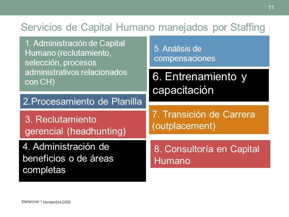 Servicios de Capital Humano manejados por Staffing