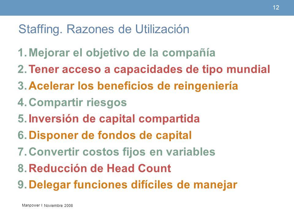 Staffing. Razones de Utilización