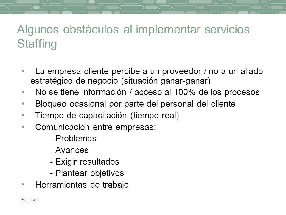 Algunos obstáculos al implementar servicios Staffing