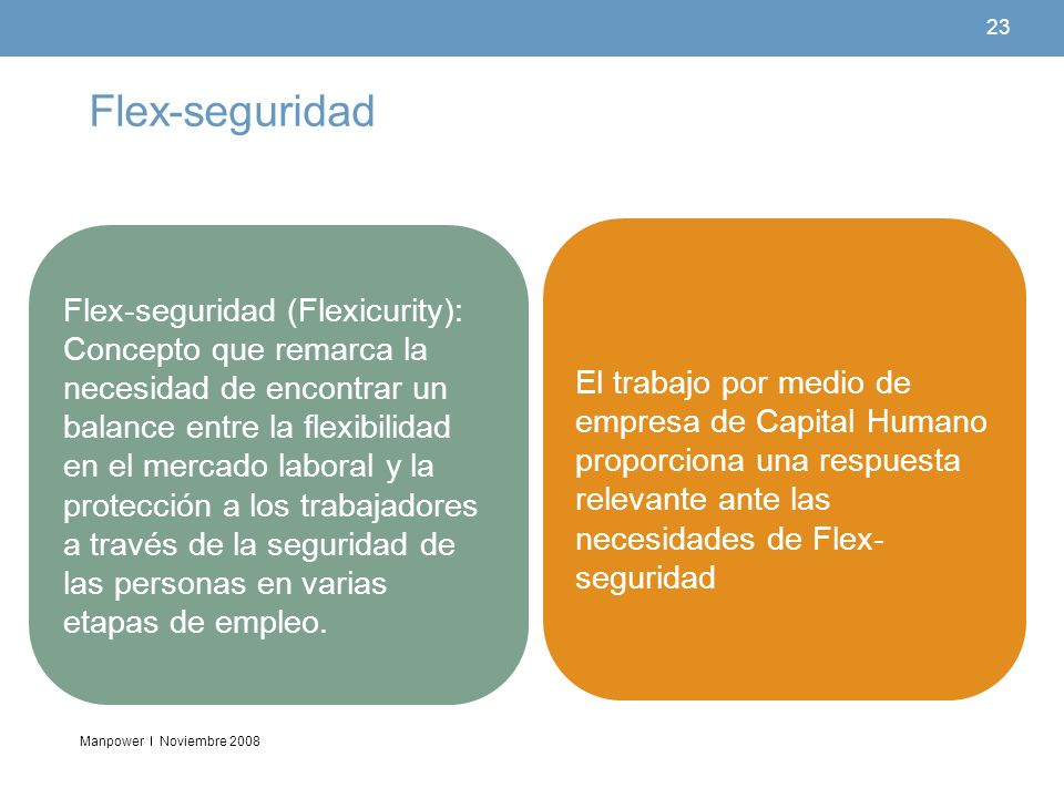 23 Flex-seguridad. El trabajo por medio de empresa de Capital Humano proporciona una respuesta relevante ante las necesidades de Flex-seguridad.