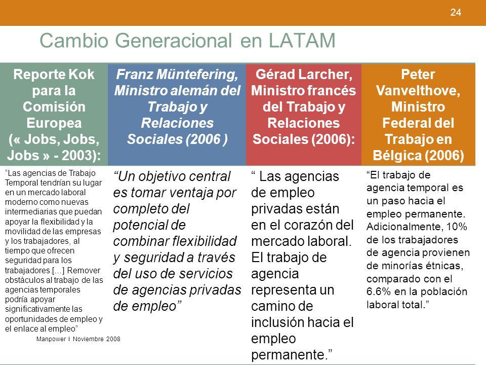 Cambio Generacional en LATAM